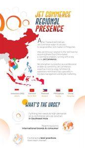 Jet Commerce Ekspansi Bisnis China Filipina