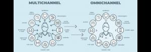 Beberapa Hal Terkait Sistem Omni-channel untuk Bisnis e-Commerce yang Perlu Anda Ketahui