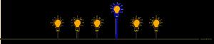Ideas - Mengenal Cara Tingkatkan Konversi Penjualan e-Commerce untuk Bisnis dan Toko Anda