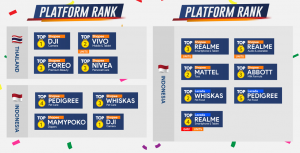 Jet Commerce All Region: Whole 9.9 Shopping Festival Victory Highlights